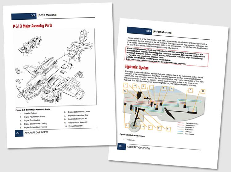 DCS: P-51D Mustang Manual