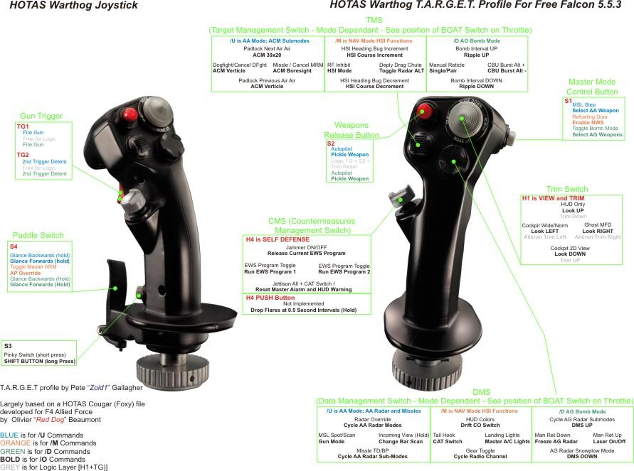 about the warthog_joystick_pdf question  - SimHQ Forums