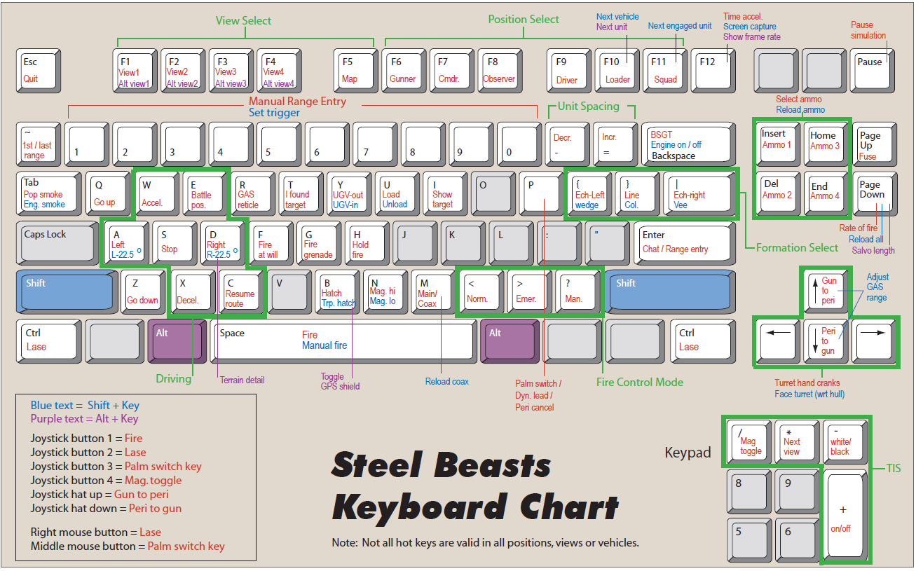 Kerbal Space Program Controls Keyboard (page 2) - Pics ...