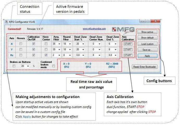 Review] Simped F16/USB vs  MFG Crosswind