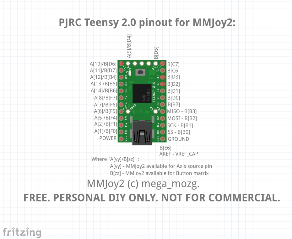 MMJoy/MMjoy2 - Build your own USB controller - SimHQ Forums