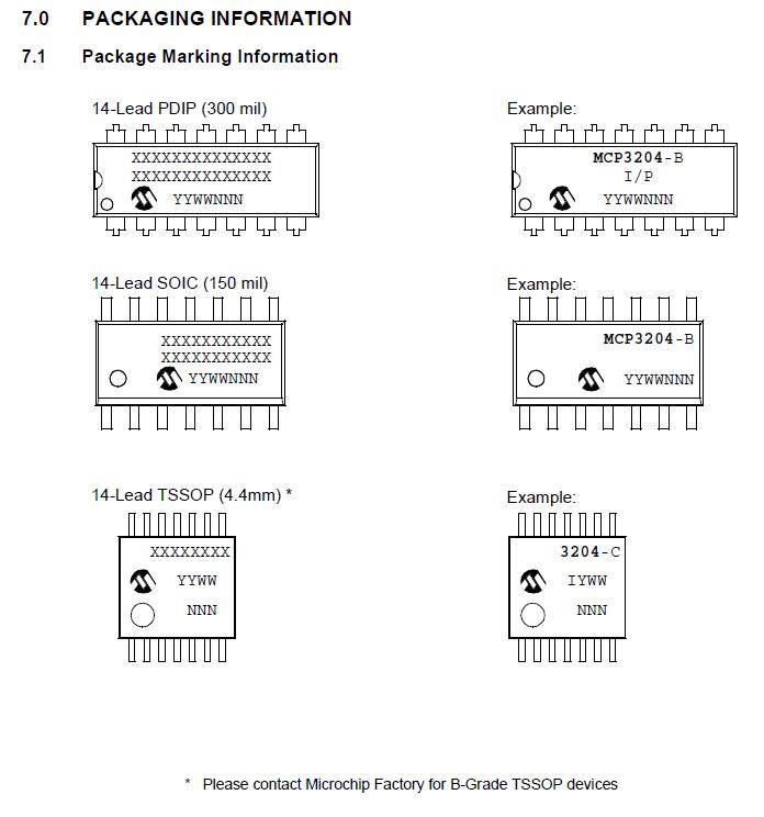Part # MCP3204-CI//SL SOIC 14 SMD 3204 IC ADC 12BIT