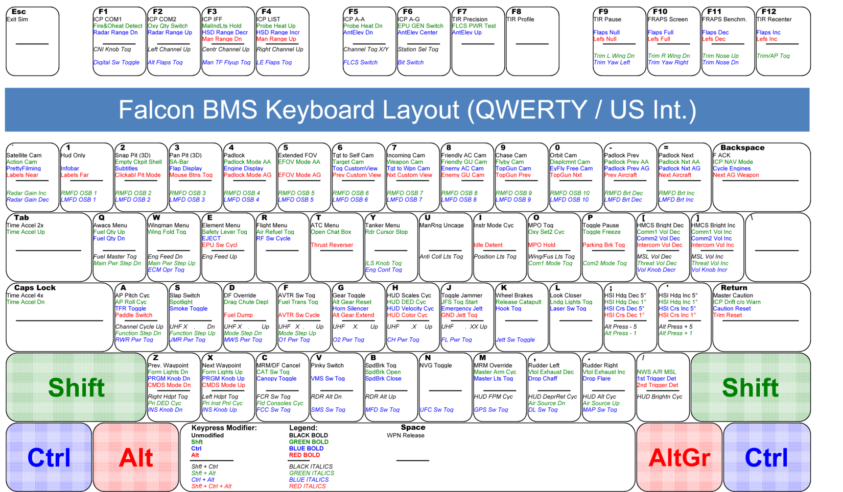 Keyboard mapping for 4 33 - SimHQ Forums