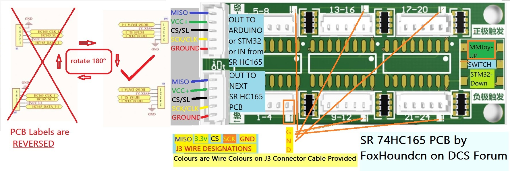 EJoyV3_SR_PCB_Pin-Out Corrected Pic.jpg