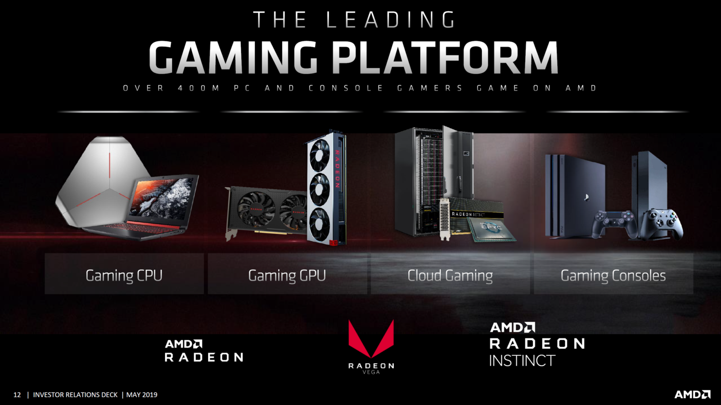AMD-CPU-GPU-Roadmap_Investor-Presentation_3-1480x833_2.png