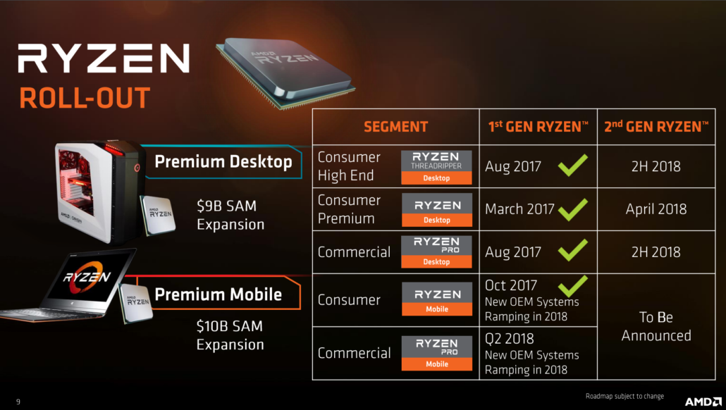 The Future And Current Status of AMD    - SimHQ Forums